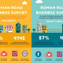 Infographic of Roman Road business survey