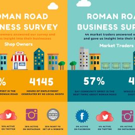 Survey of local businesses 2016